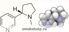 Угарный газ от сигарет